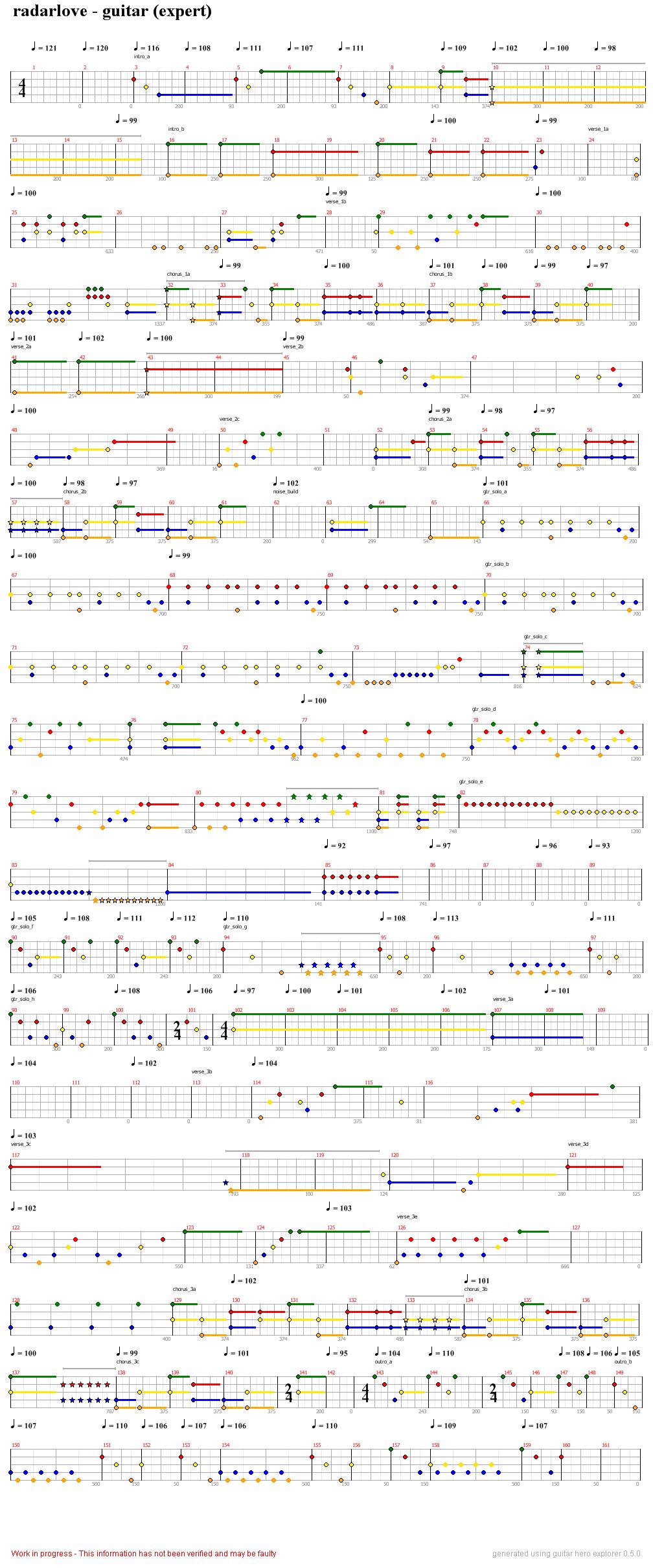 Scorehero wiki interesting information about guitar hero 2080 nps measure 116 hexwebz Gallery