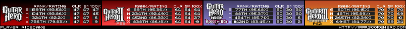 GH Stats Image